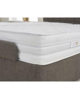 Memory Adjustable Bed Mattress
